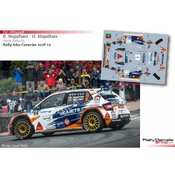 Bruno Magalhaes - Skoda Fabia R5 - Rally Islas Canarias 2018