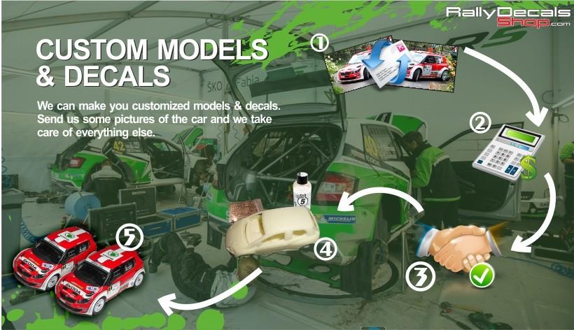 Custom models & decals